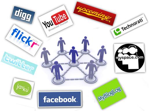 6 Key Factors Of Social Media Marketing