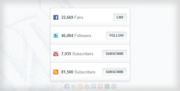 Stylish Followers Counts Widget for WordPress Using SocialBox