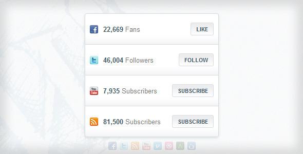 Stylish Followers Counts Widget for WordPress Using SocialBox