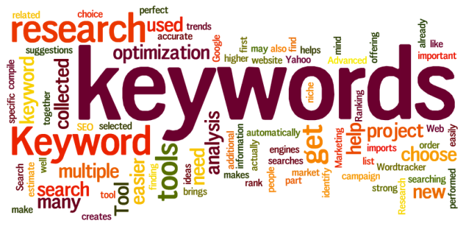 Effective Keyword Research is Crucial