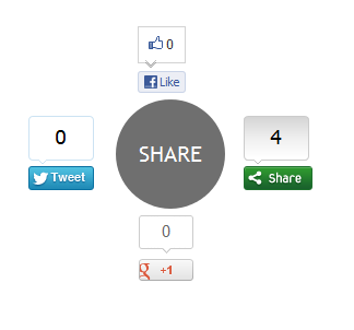 How To Add A CSS3 Thread Out Social Sharing Widget