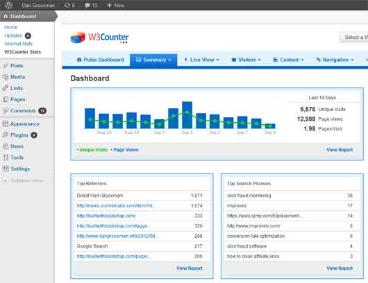 10 Most Popular and Best Statistics Plugin For WordPress