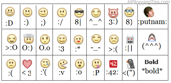Al Facebook Chat Emotions and Smiyles