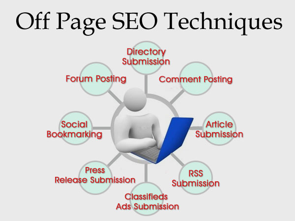 top 10 Off Page SEO Techniques