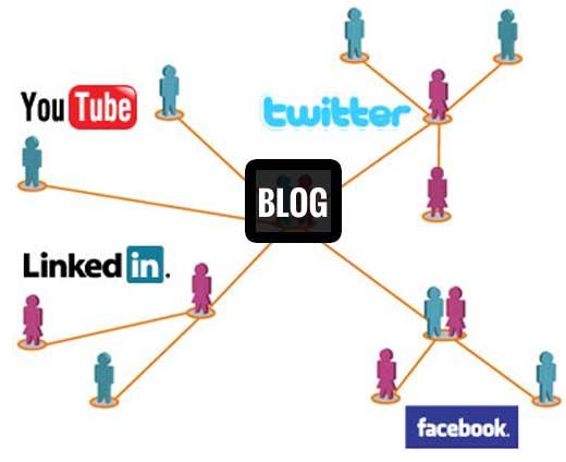 blogascenter