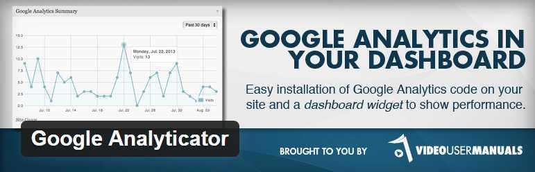 Google analyticar stats plugin for wordpress