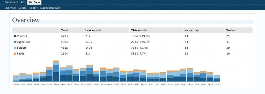 k stats reloaded