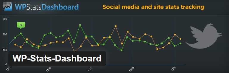 wp stats dasboard