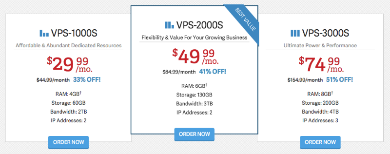 cheapest linux VPS hosting